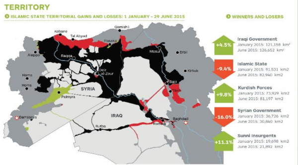 Map Created By Janes On July 28 2015 Of Islamic State Territory Held And Lost Since The Beginning